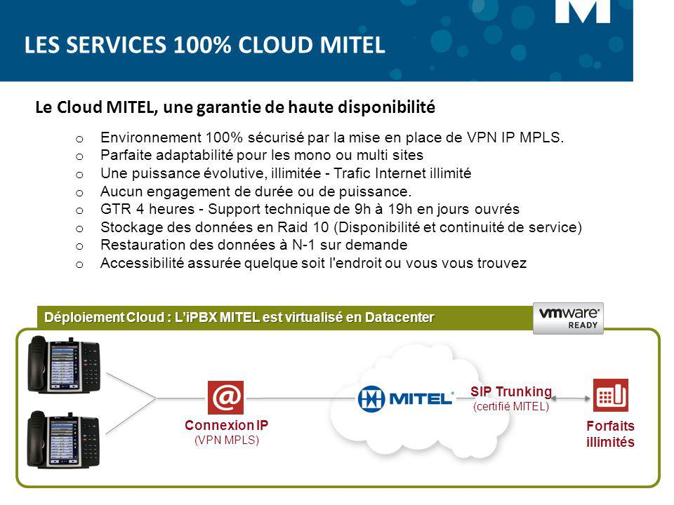 LES SERVICES 100% CLOUD MITEL