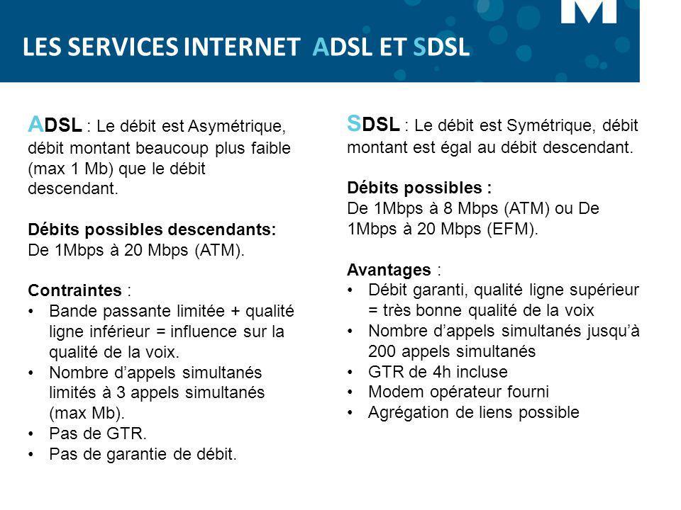 LES SERVICES INTERNET ADSL ET SDSL