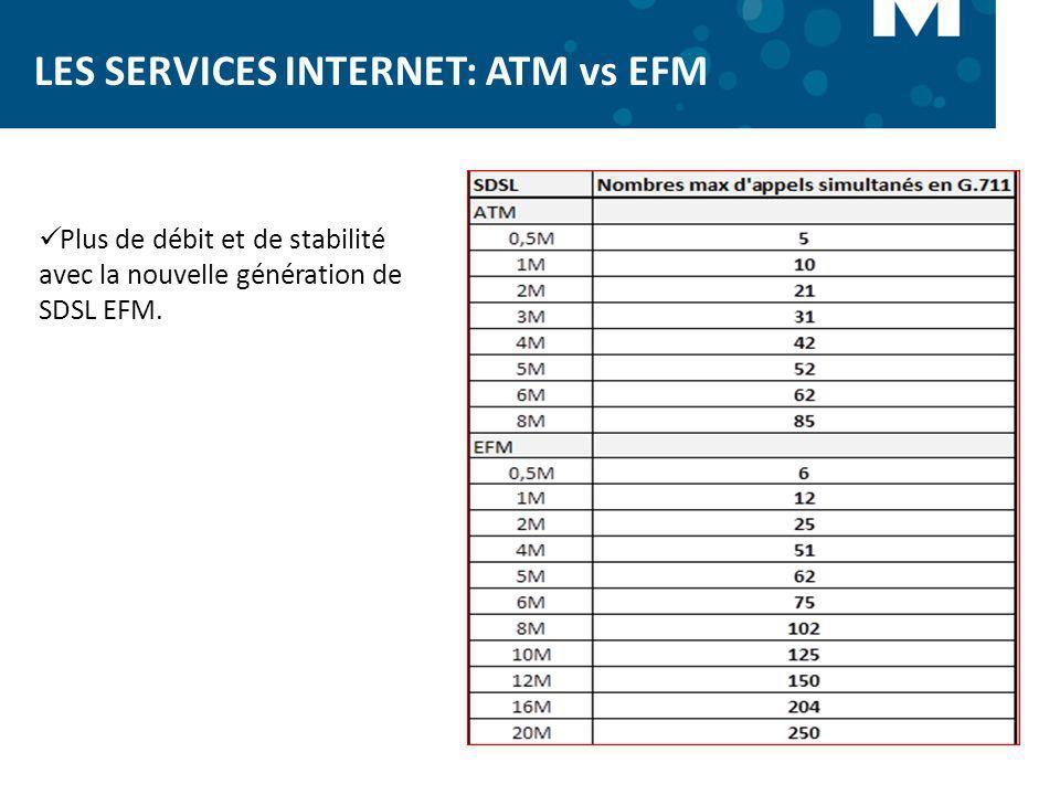LES SERVICES INTERNET: ATM vs EFM