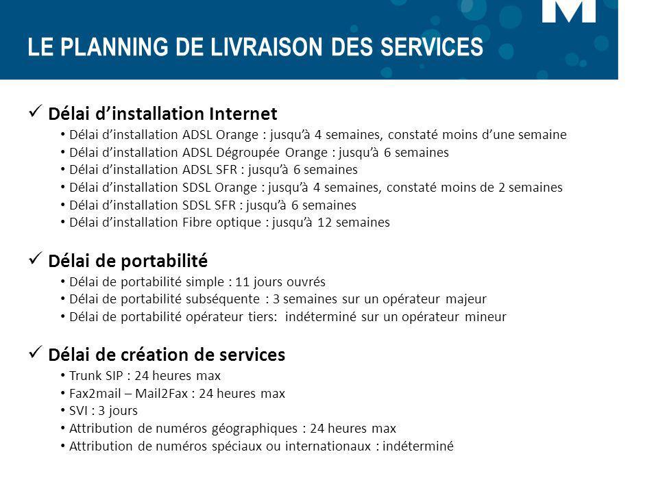 LE PLANNING DE LIVRAISON DES SERVICES