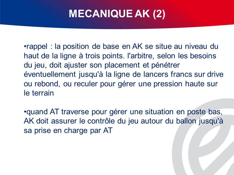 MECANIQUE AK (2)