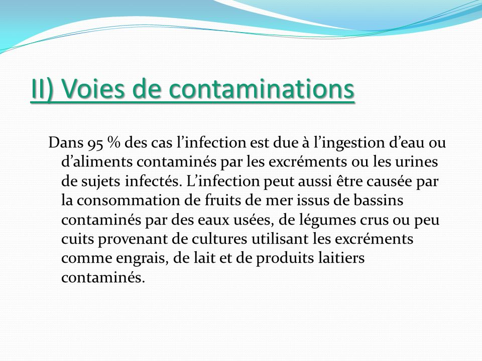 II) Voies de contaminations