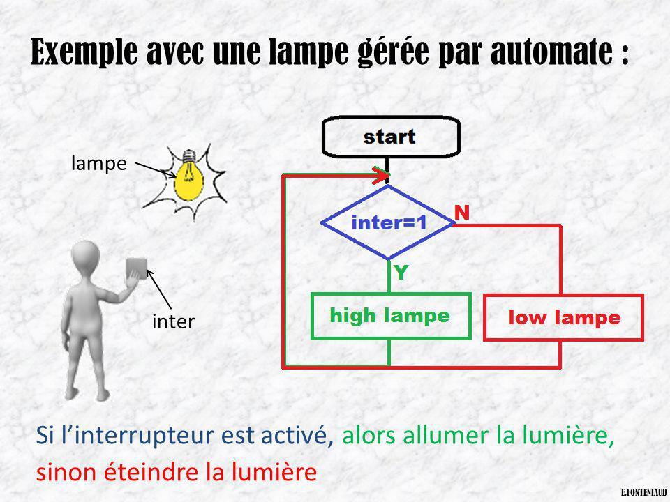 Exemple avec une lampe gérée par automate :