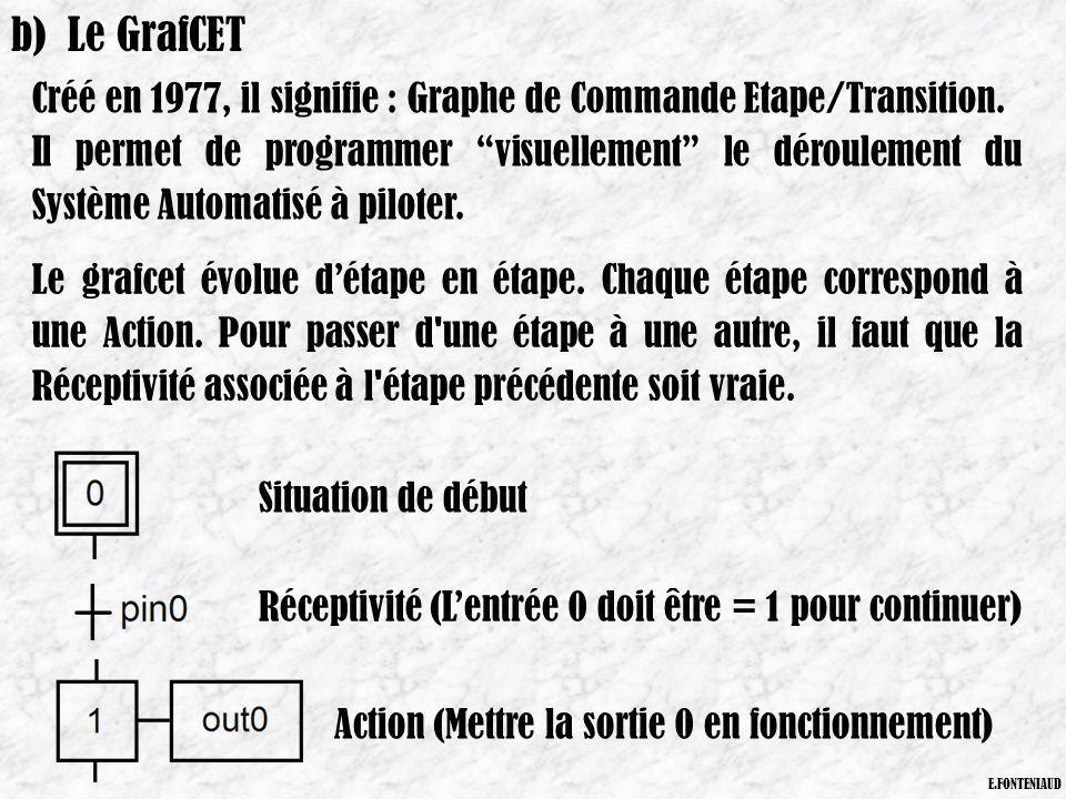 b) Le GrafCET Créé en 1977, il signifie : Graphe de Commande Etape/Transition.