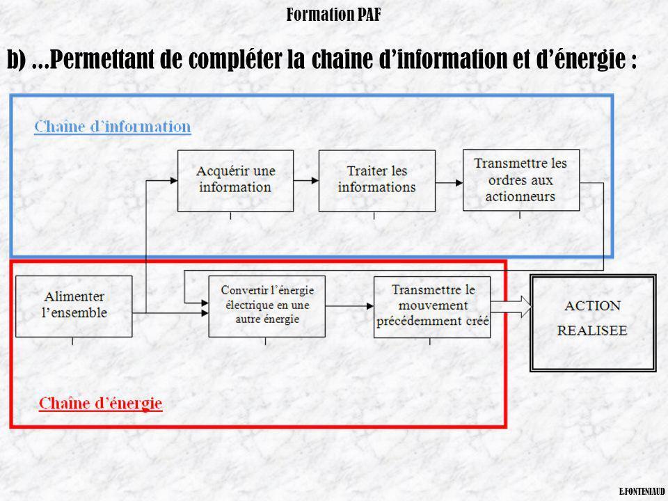 b) ...Permettant de compléter la chaine d'information et d'énergie :