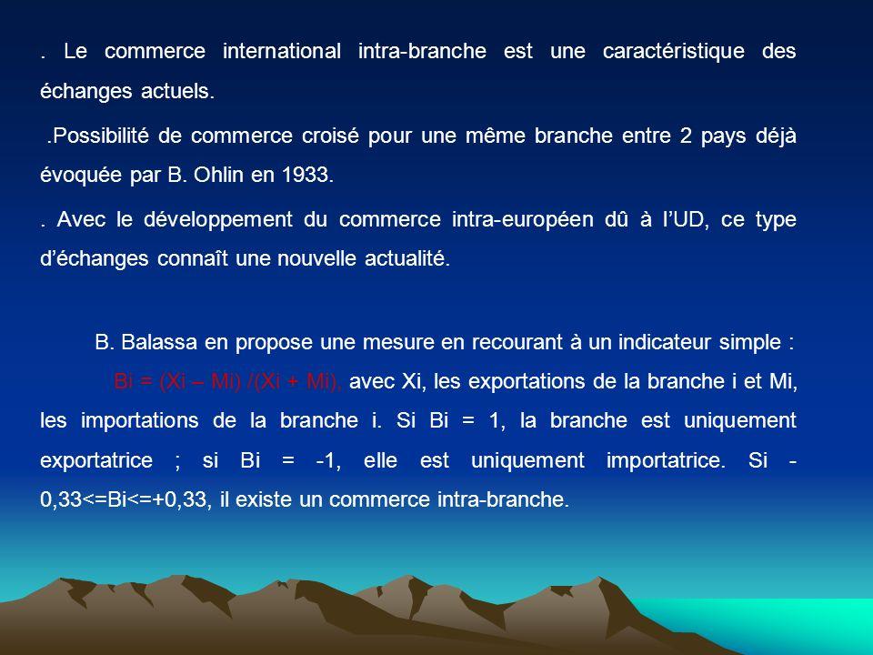 intra b commerce Business-to-employee commerce b-to-e commerce b2e commerce français  commerce électronique intra-entreprise n m commerce électronique utilisant.