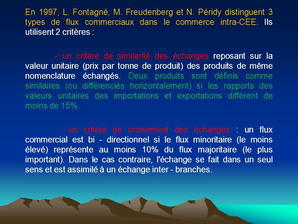 En 1997, L. Fontagné, M. Freudenberg et N