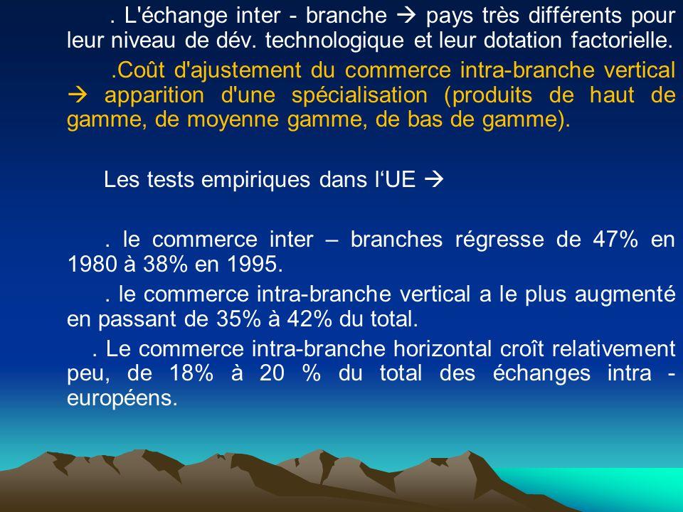 . L échange inter - branche  pays très différents pour leur niveau de dév. technologique et leur dotation factorielle.