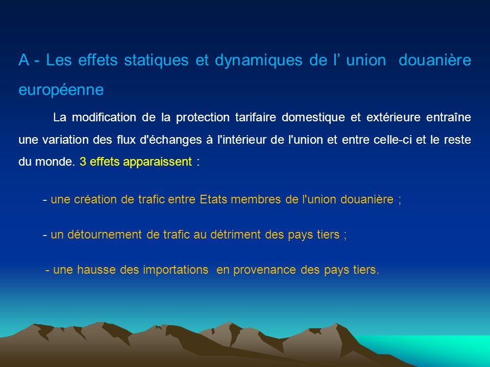 A - Les effets statiques et dynamiques de l' union douanière européenne