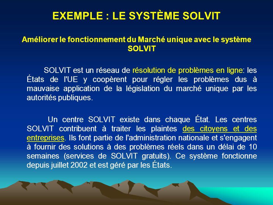 EXEMPLE : LE SYSTÈME SOLVIT