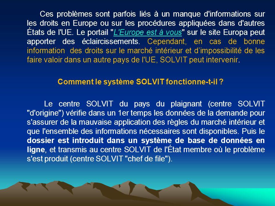 Comment le système SOLVIT fonctionne-t-il