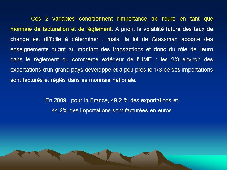 En 2009, pour la France, 49,2 % des exportations et