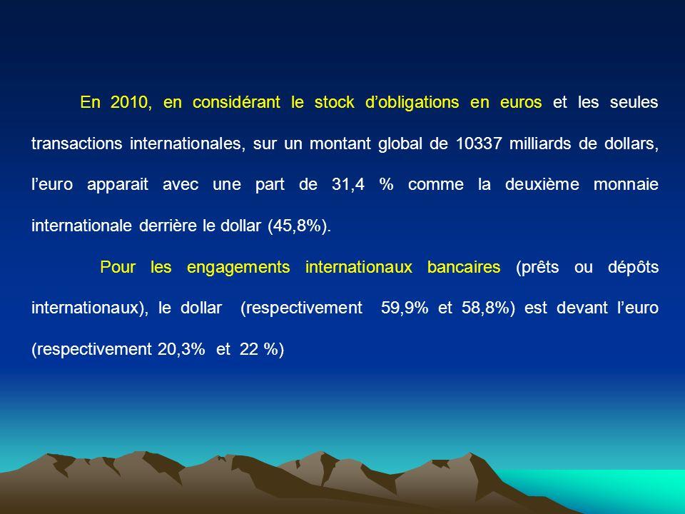 En 2010, en considérant le stock d'obligations en euros et les seules transactions internationales, sur un montant global de 10337 milliards de dollars, l'euro apparait avec une part de 31,4 % comme la deuxième monnaie internationale derrière le dollar (45,8%).