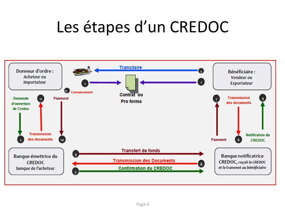 Les étapes d'un CREDOC Page 4