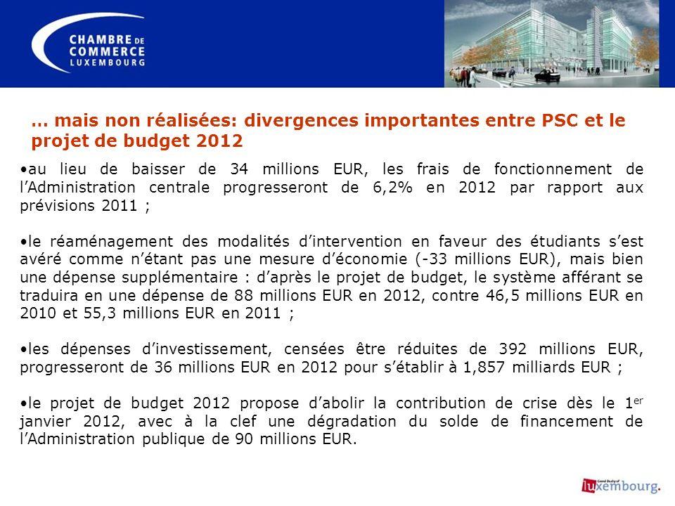 … mais non réalisées: divergences importantes entre PSC et le projet de budget 2012