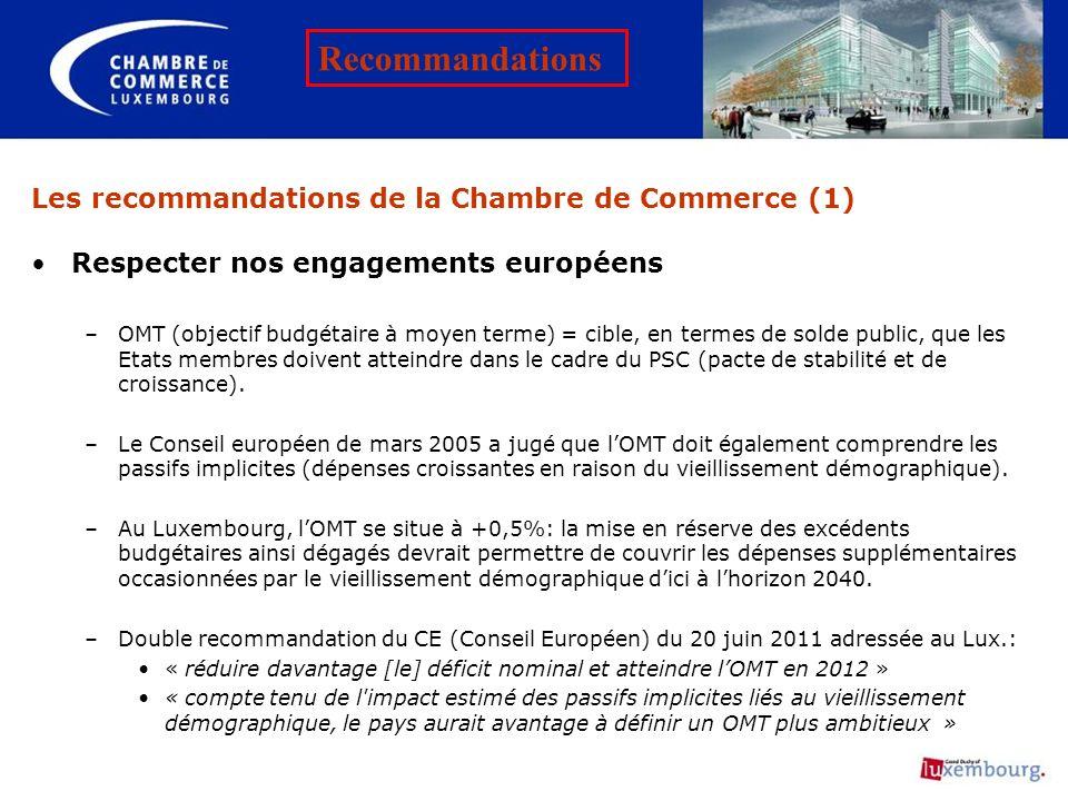 Les recommandations de la Chambre de Commerce (1)