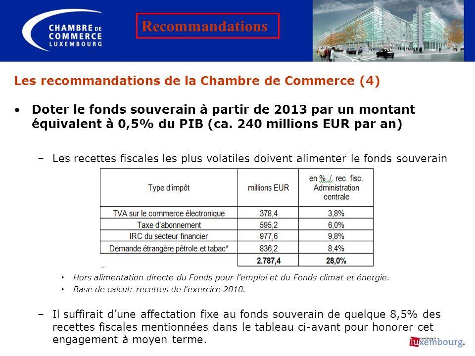 Les recommandations de la Chambre de Commerce (4)