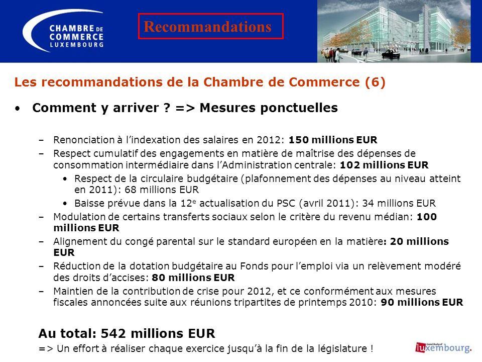 Les recommandations de la Chambre de Commerce (6)