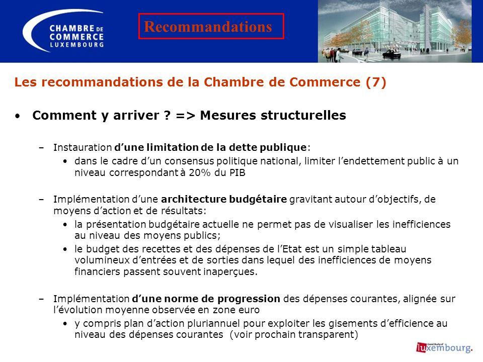 Les recommandations de la Chambre de Commerce (7)