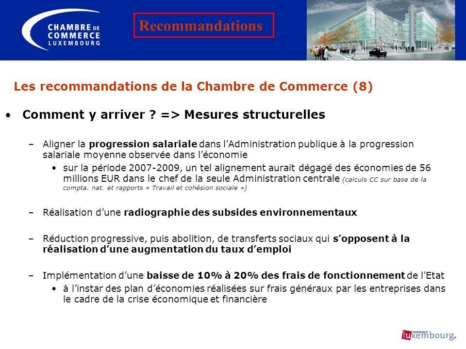 Les recommandations de la Chambre de Commerce (8)