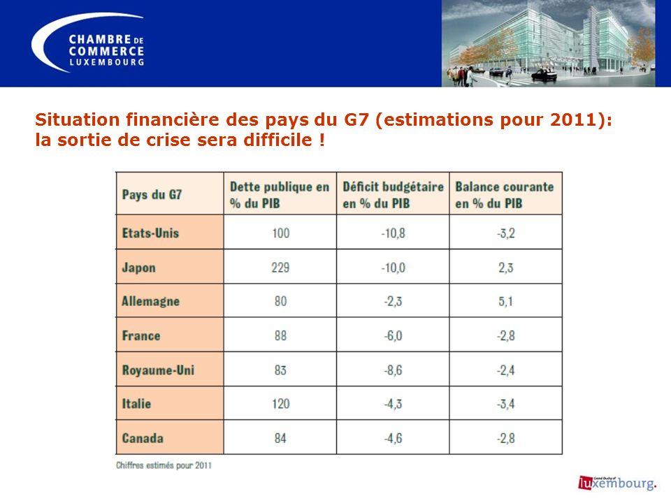Situation financière des pays du G7 (estimations pour 2011): la sortie de crise sera difficile !