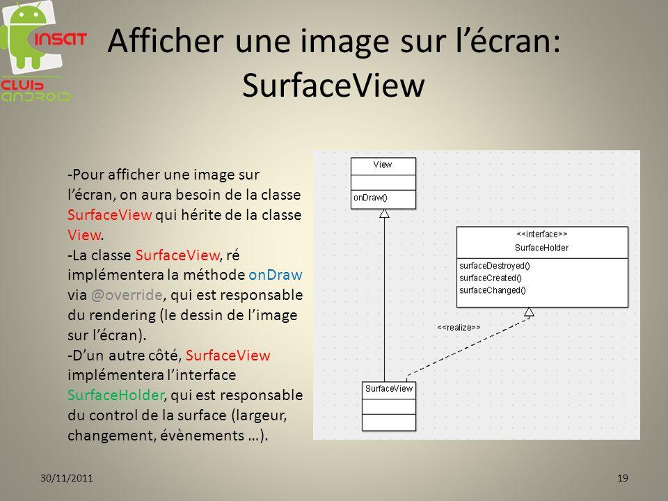 Afficher une image sur l'écran: SurfaceView