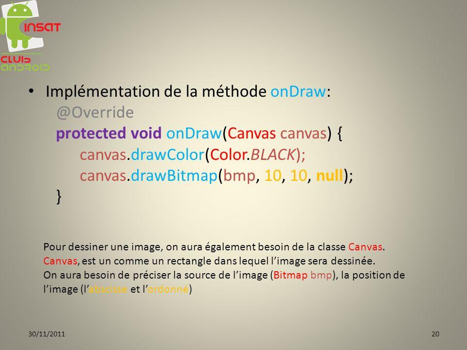 Implémentation de la méthode onDraw: @Override