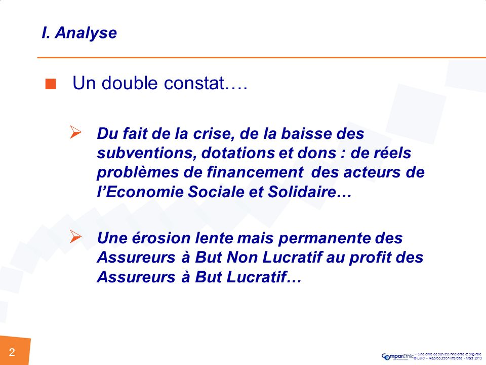 Un double constat…. I. Analyse