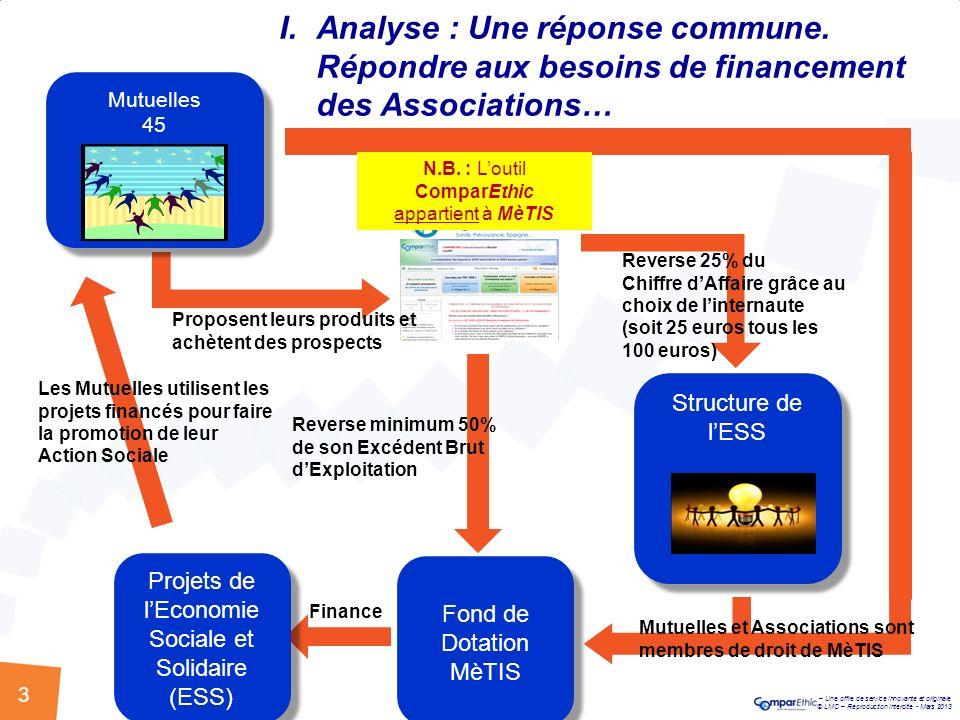 I. Analyse : Une réponse commune