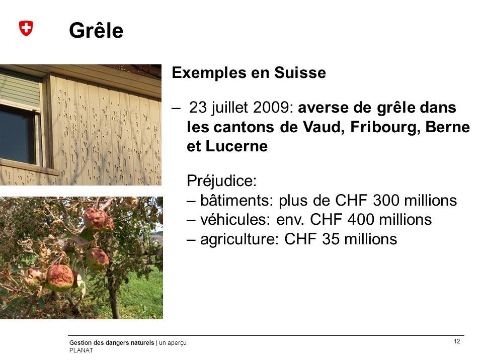 Grêle Exemples en Suisse