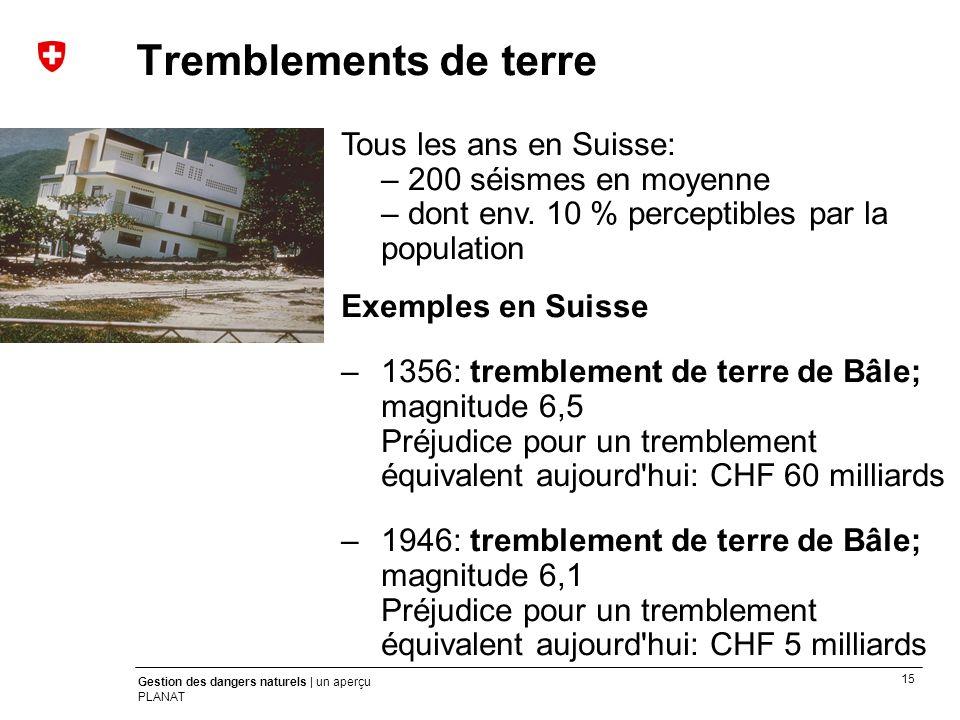 Tremblements de terre Tous les ans en Suisse: – 200 séismes en moyenne – dont env. 10 % perceptibles par la population.