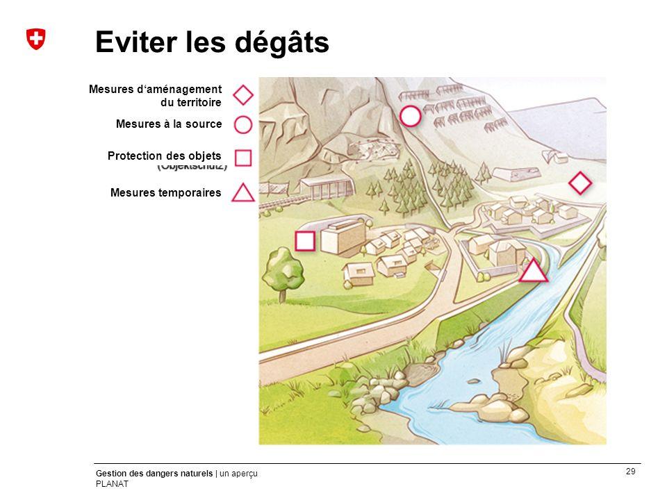 Eviter les dégâts Mesures d'aménagement du territoire