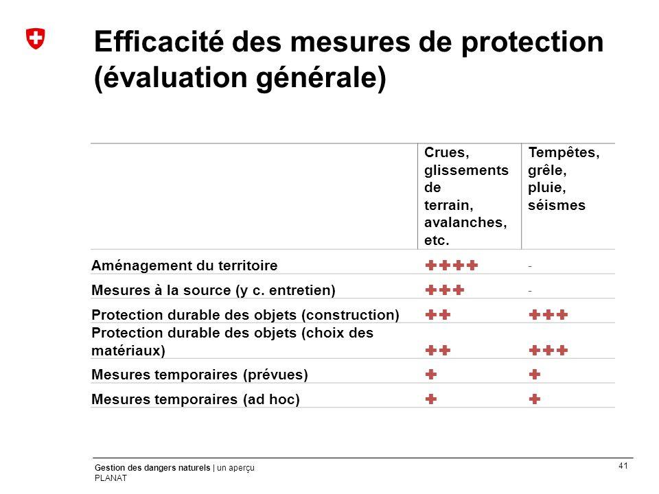Efficacité des mesures de protection (évaluation générale)