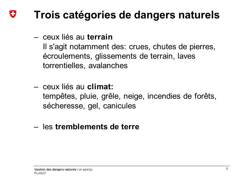 Trois catégories de dangers naturels