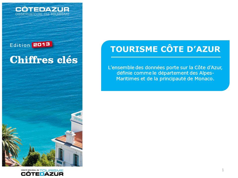 TOURISME CÔTE D'AZUR