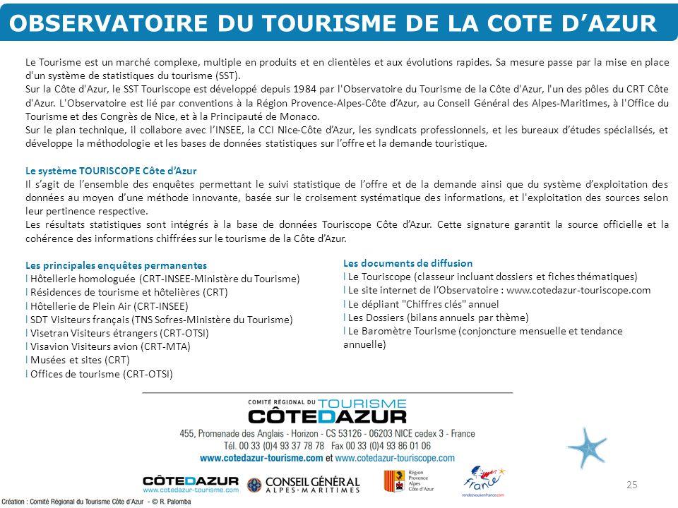 OBSERVATOIRE DU TOURISME DE LA COTE D'AZUR
