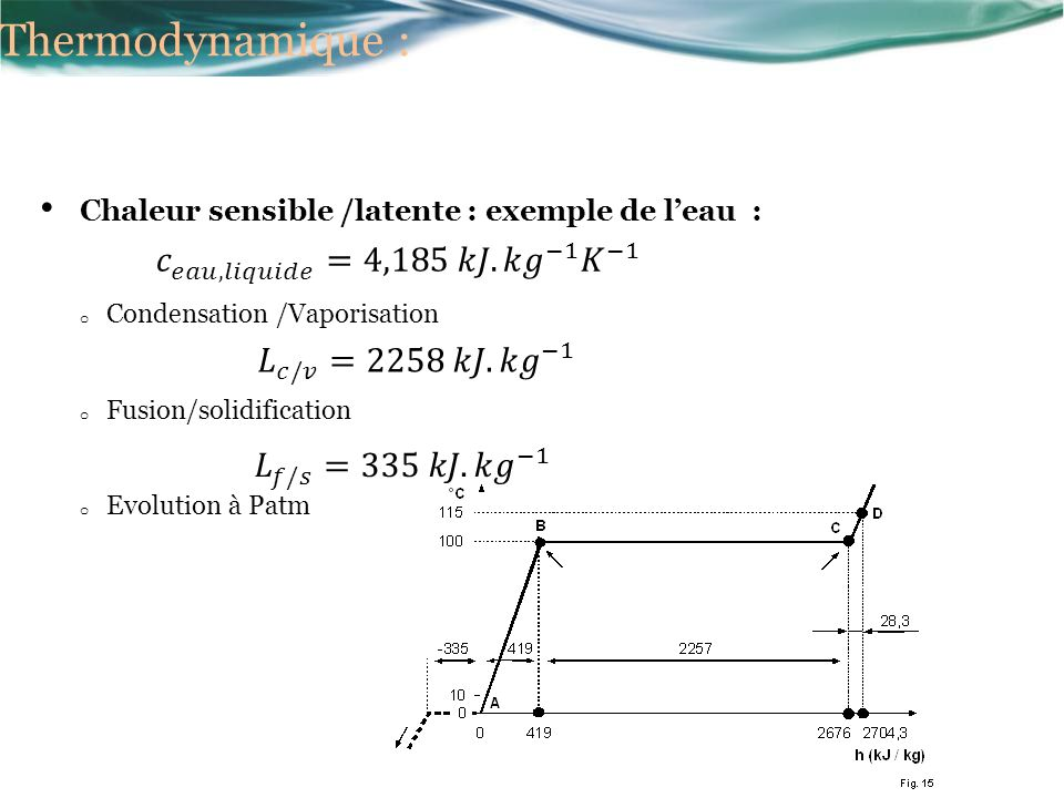 Thermodynamique : 𝑐 𝑒𝑎𝑢,𝑙𝑖𝑞𝑢𝑖𝑑𝑒 =4,185 𝑘𝐽. 𝑘𝑔 −1 𝐾 −1