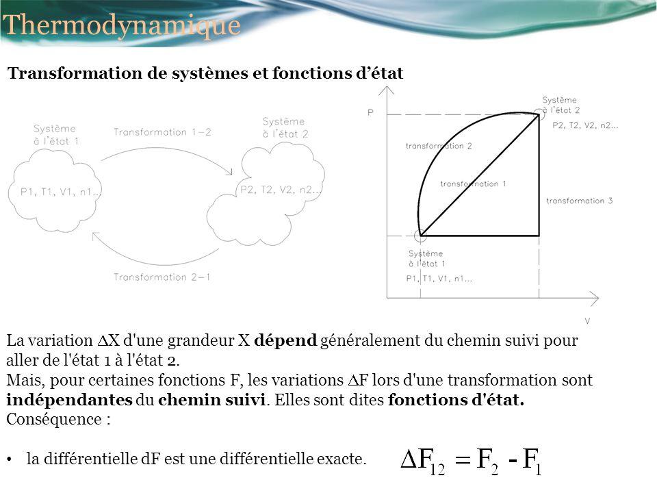 Thermodynamique Transformation de systèmes et fonctions d'état