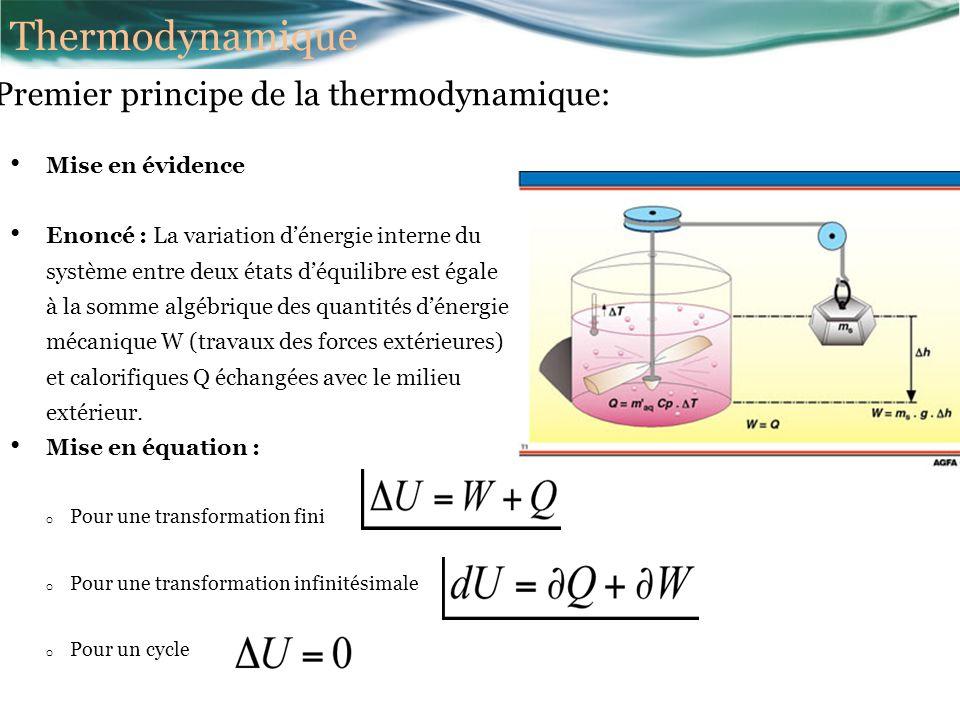 Premier principe de la thermodynamique:
