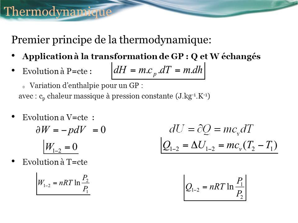Thermodynamique Premier principe de la thermodynamique: