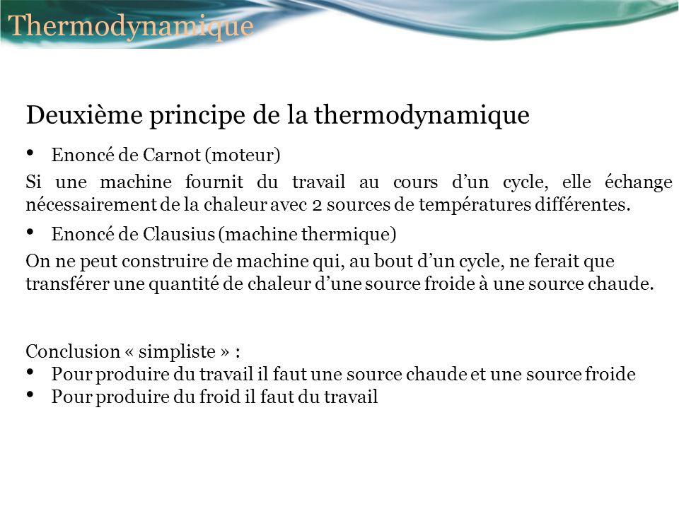 Thermodynamique Deuxième principe de la thermodynamique