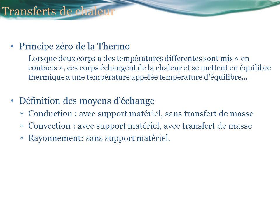 Transferts de chaleur Principe zéro de la Thermo