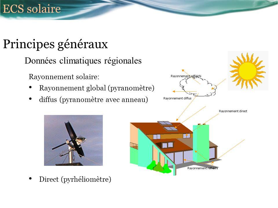 Principes généraux ECS solaire Données climatiques régionales
