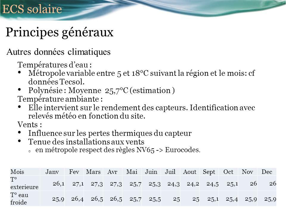 Principes généraux ECS solaire Autres données climatiques