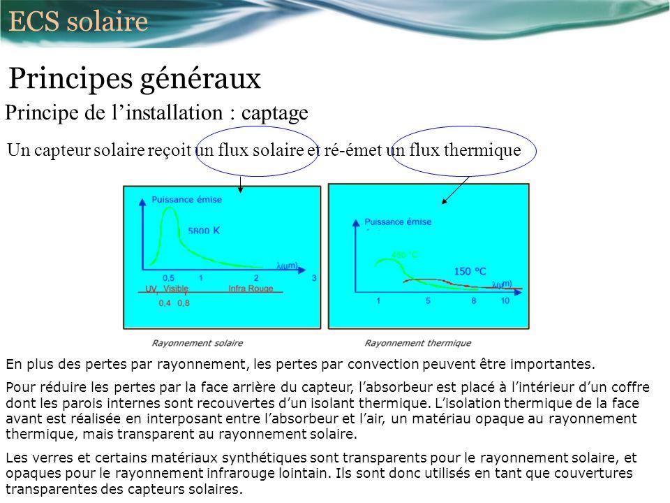 Principes généraux ECS solaire Principe de l'installation : captage