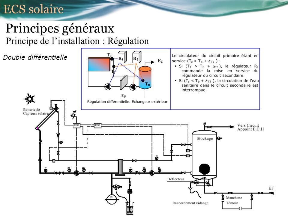 Principes généraux ECS solaire Principe de l'installation : Régulation