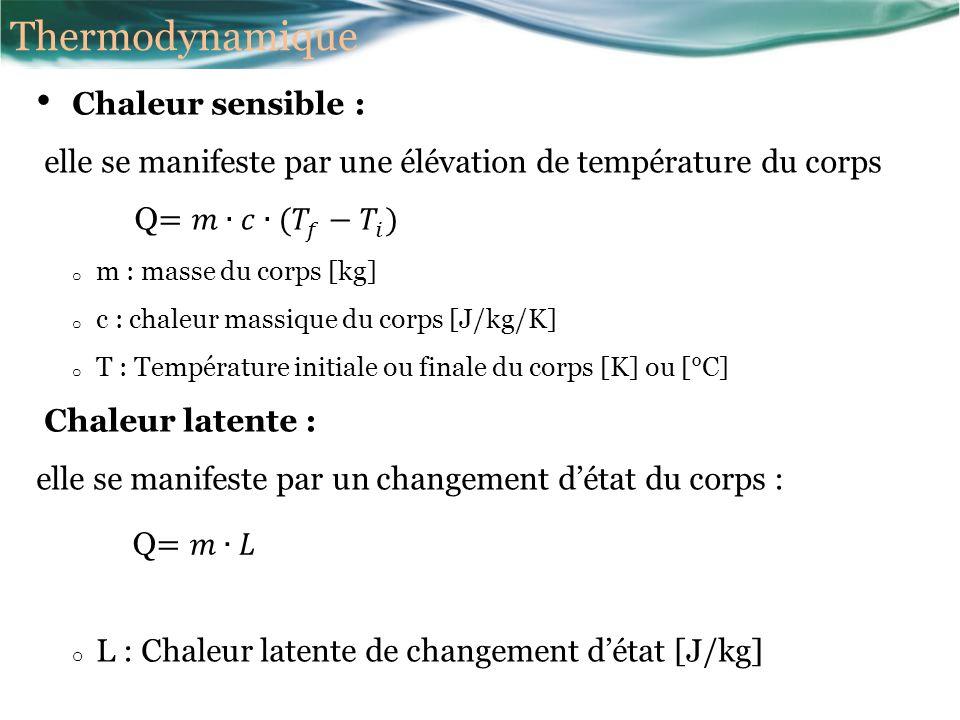 Thermodynamique Chaleur sensible :