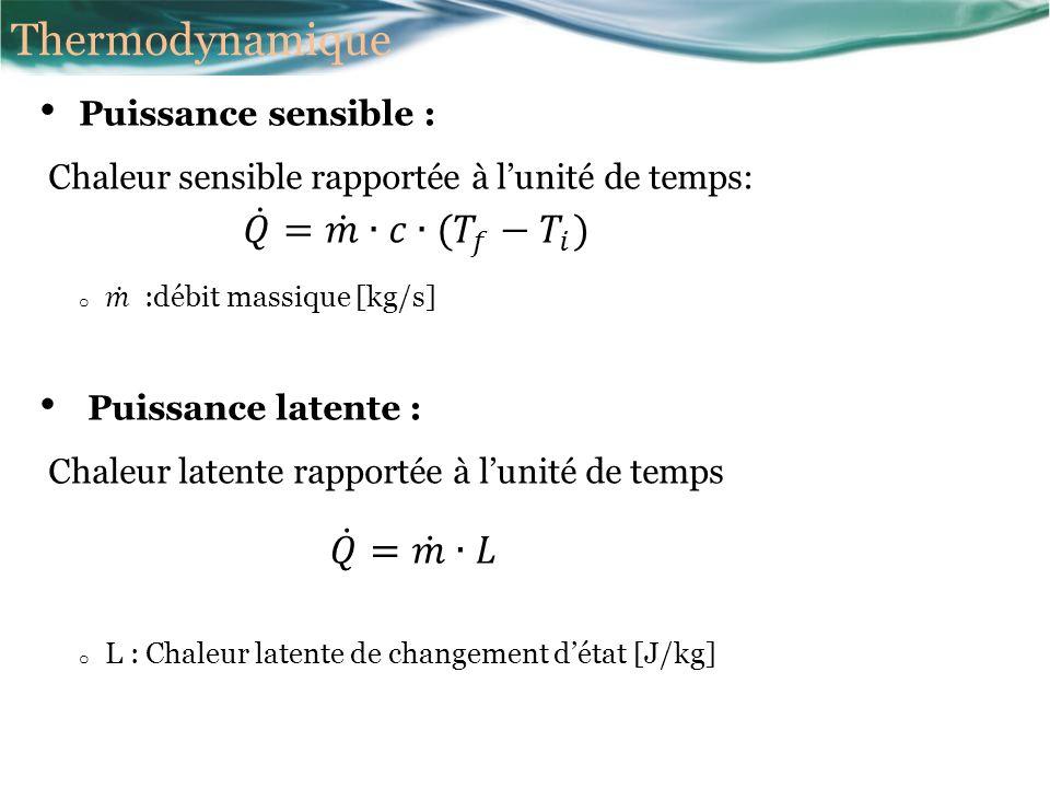 Thermodynamique 𝑄 = 𝑚 ∙𝑐∙( 𝑇 𝑓 − 𝑇 𝑖 ) 𝑄 = 𝑚 ∙𝐿 Puissance sensible :