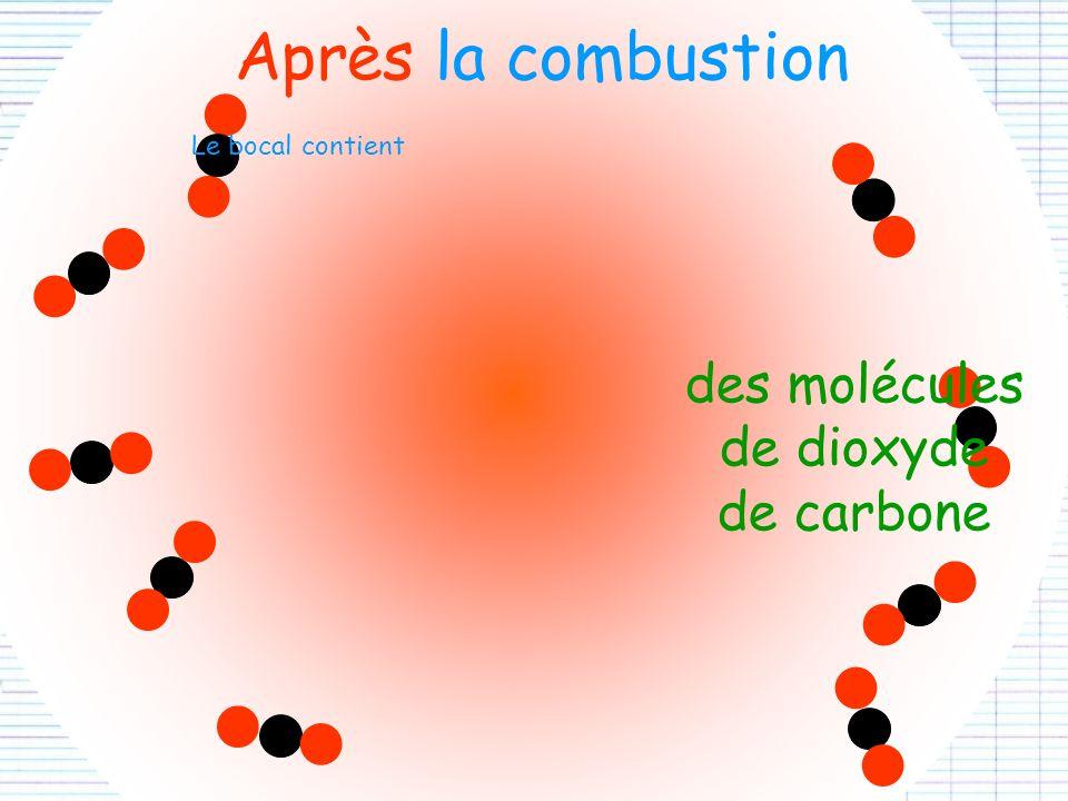 Les transformations chimiques ppt video online t l charger - Dioxyde de carbone danger ...