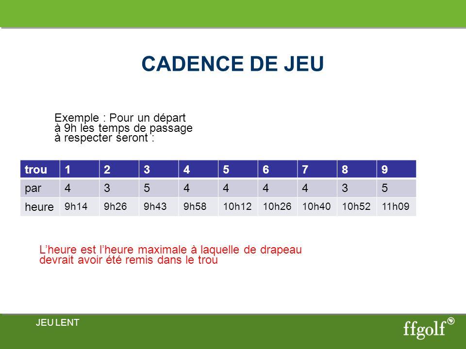 CADENCE DE JEU Exemple : Pour un départ à 9h les temps de passage à respecter seront : trou. 1. 2.
